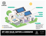 Humless-10-4-Home-Install-Option-Off-Grid