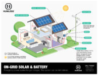 Humless-10-4-Home-Install-Option-On-Grid